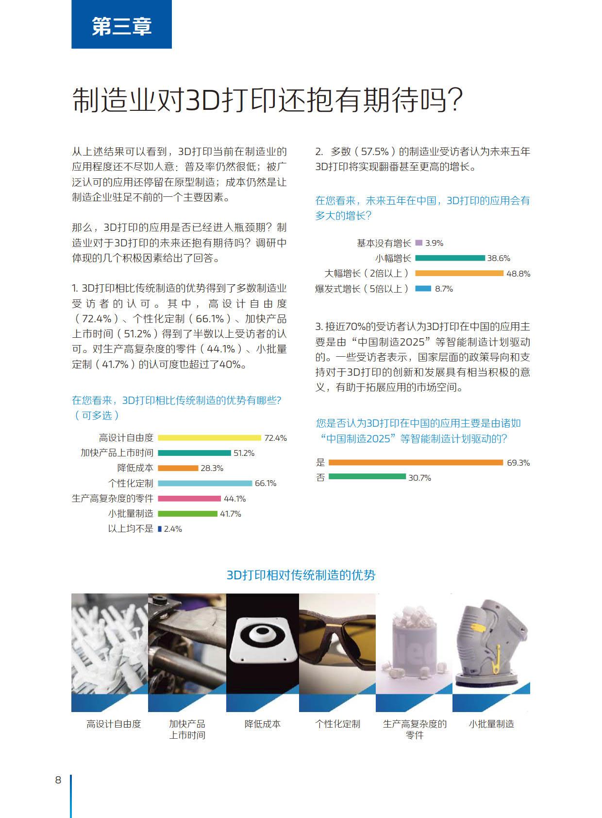 Materialise制造业调研报告_8.jpg