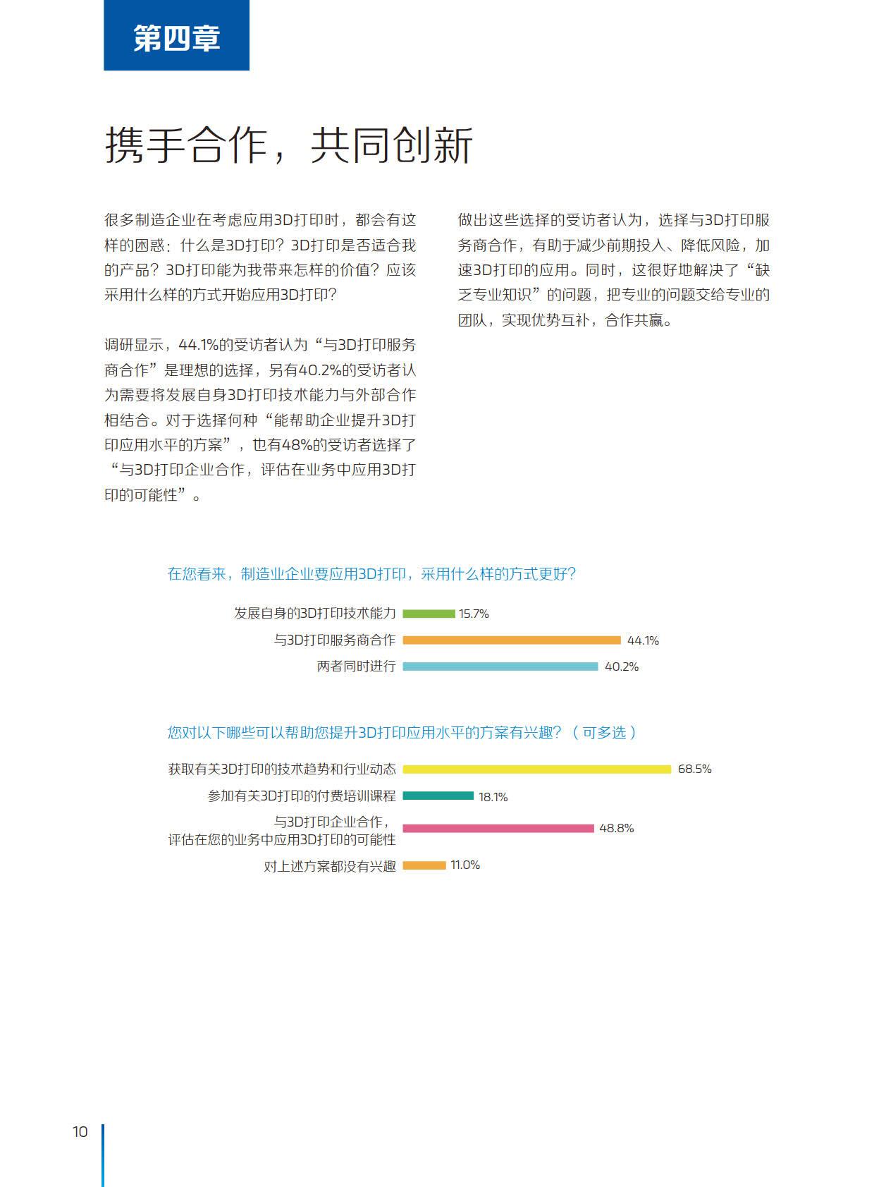 Materialise制造业调研报告_10.jpg