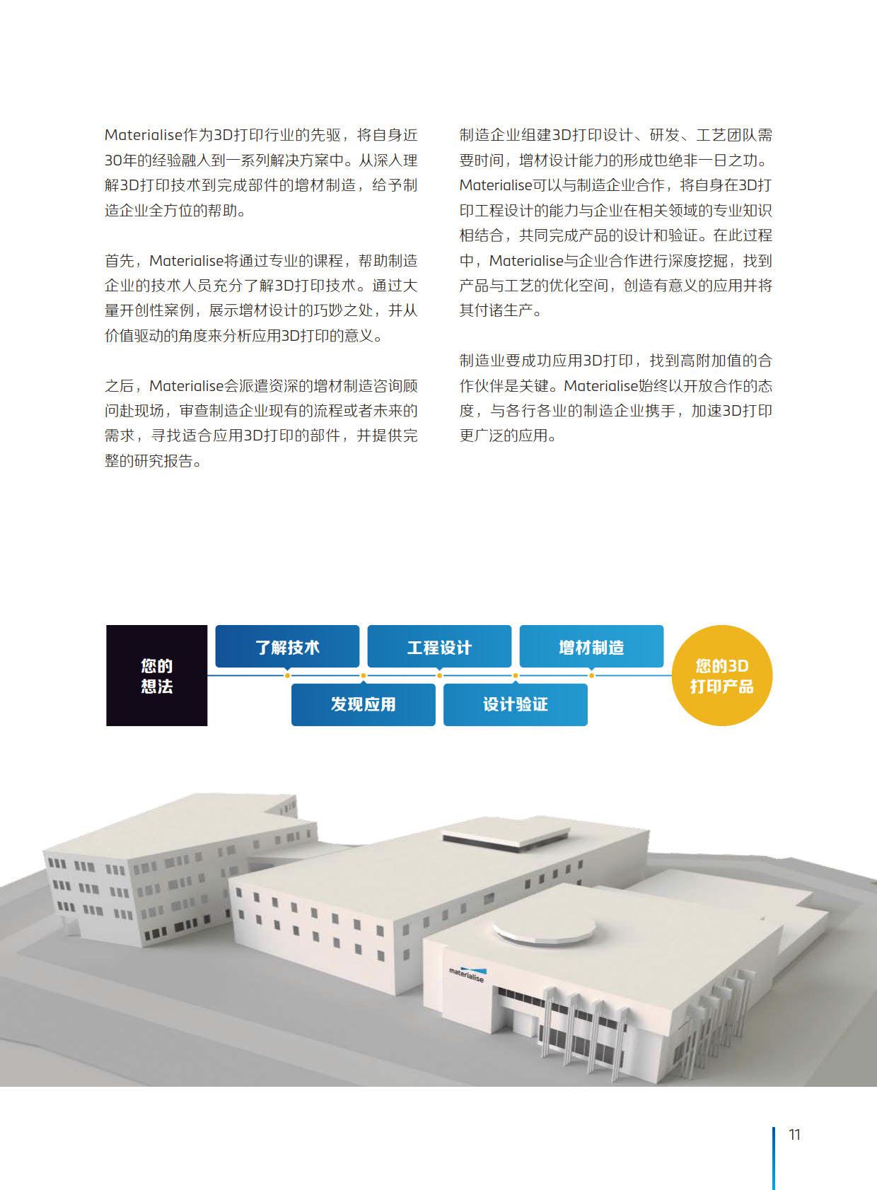 Materialise制造业调研报告_11.jpg