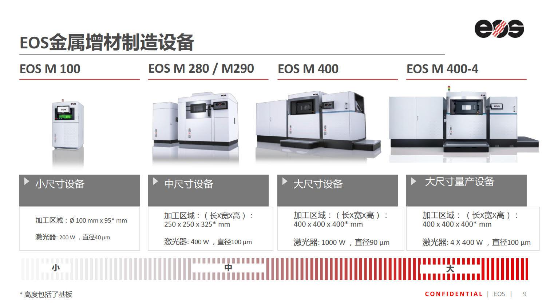 EOS_金属增材制造解决方案介绍_9.jpg