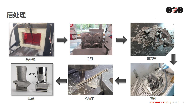 EOS_金属增材制造解决方案介绍_7.jpg