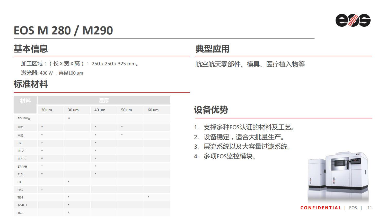 EOS_金属增材制造解决方案介绍_11.jpg