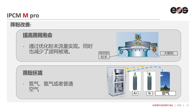EOS_金属增材制造解决方案介绍_17.jpg