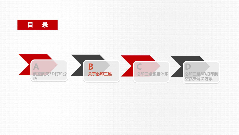 乐动体育app咋样ld乐动体育网址航空航天3D武磊乐动体育解决方案2019_7.jpg