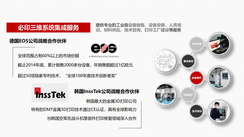 乐动体育app咋样ld乐动体育网址航空航天3D武磊乐动体育解决方案2019_9.jpg
