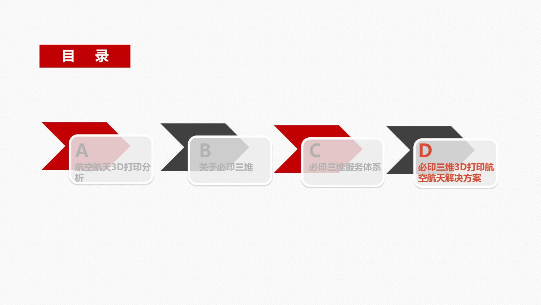 乐动体育app咋样ld乐动体育网址航空航天3D武磊乐动体育解决方案2019_18.jpg